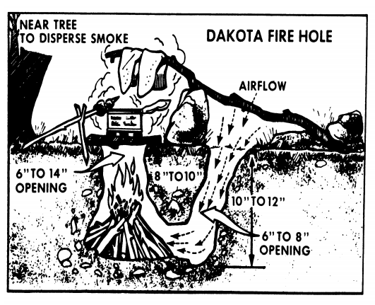 dakotafirehole.png